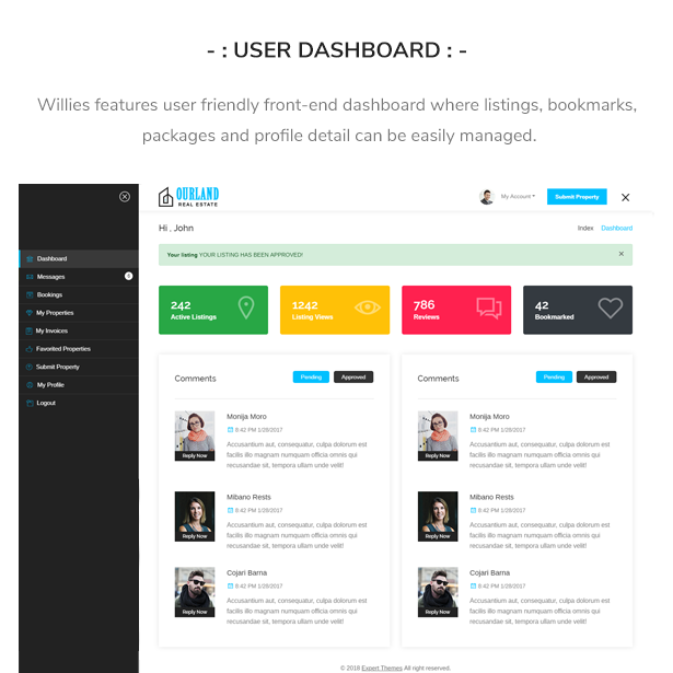 Ourland - Real Estates HTML Template - 2
