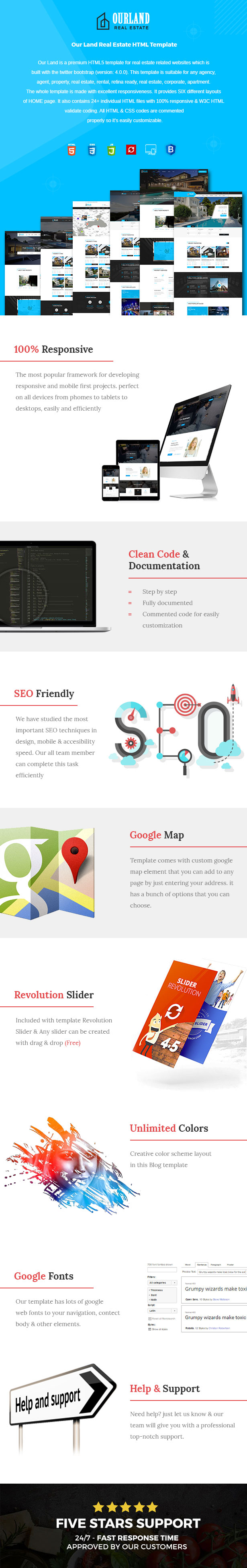 Ourland - Real Estates HTML Template - 3